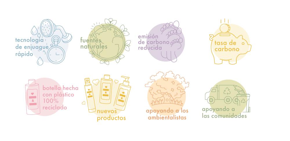 Unilever lanza Love, Beauty & Planet, una línea de belleza vegana y sustentable a precios accesibles